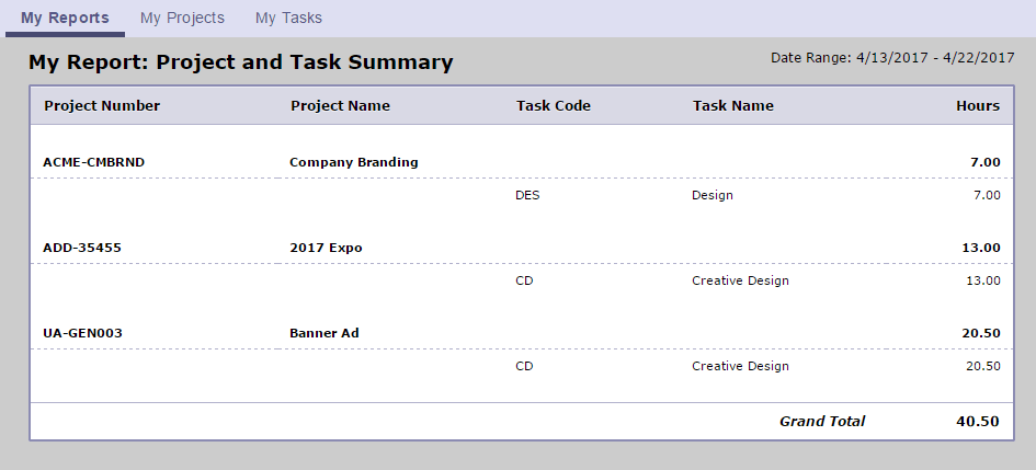 myreports-project-tasksummary-results.png