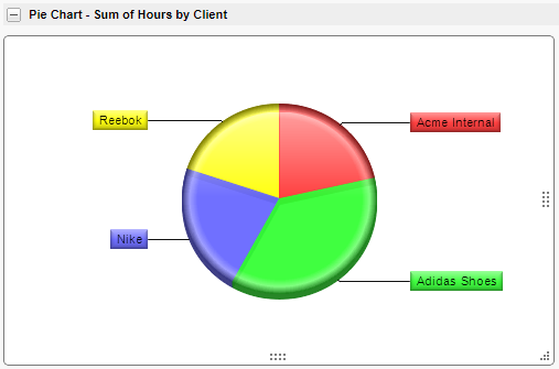 rb-pie-chart.png